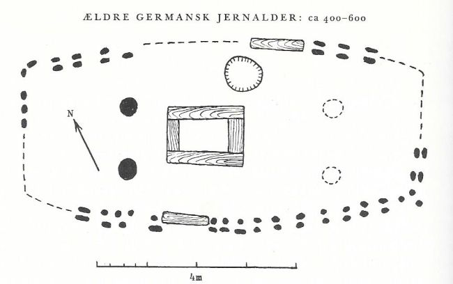 Floor plan of the house from Germanic Iron Age from Veerst Skov