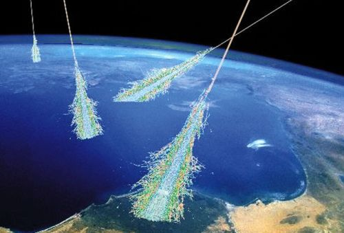 Cosmic radiation in the atmosphere generates ions